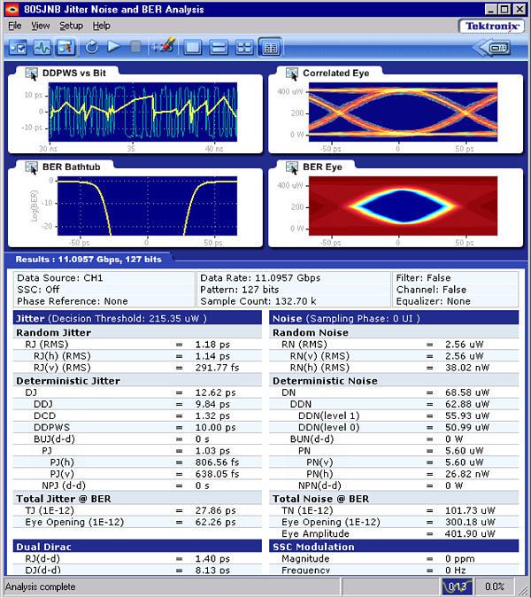 抖动、噪声和BER分析